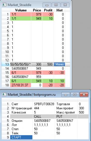 Купить онлайн Market_Straddle