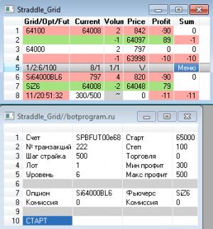 Купить онлайн Straddle_Grid